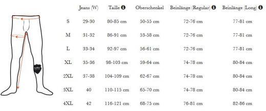 NORTHERN HUNTING Jagdhose IVAR ATLA Herren - LONG